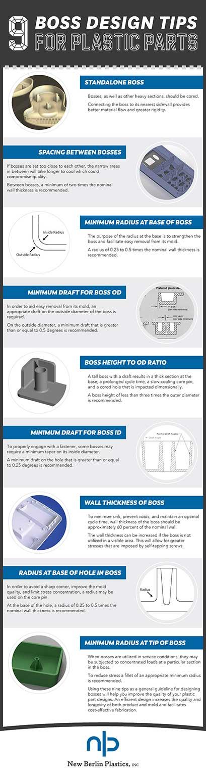 Infographic 9 Boss Design Tips